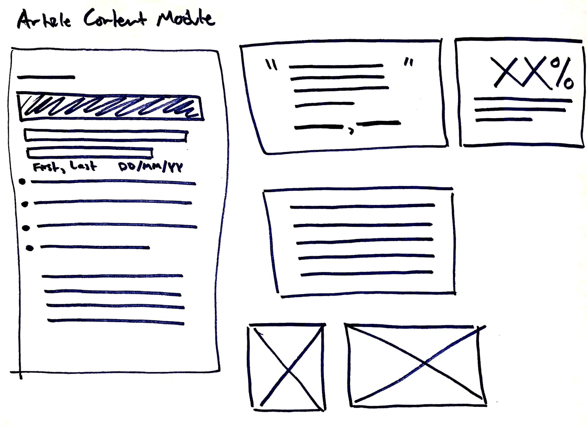 Article Content Module