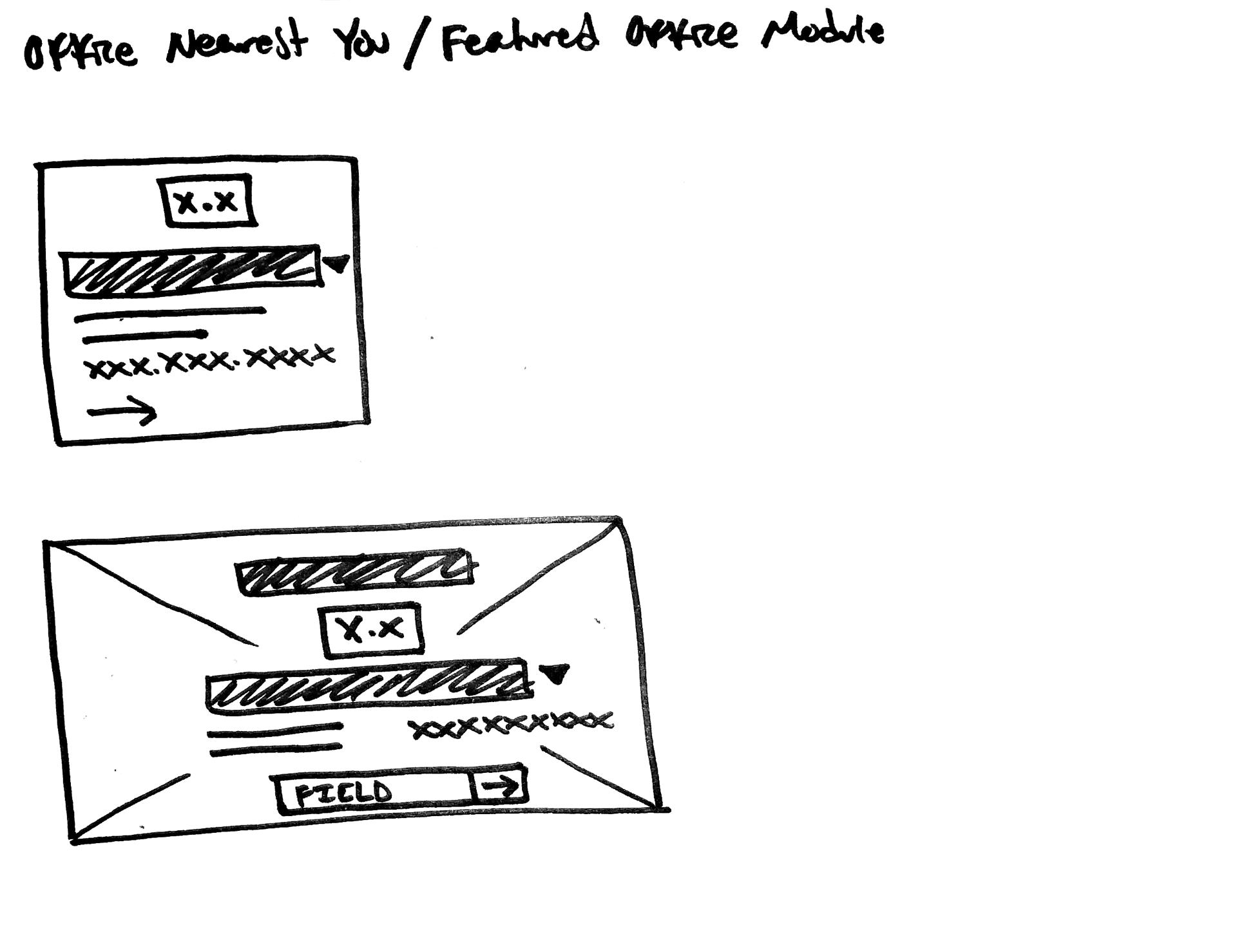 Office Near You Module