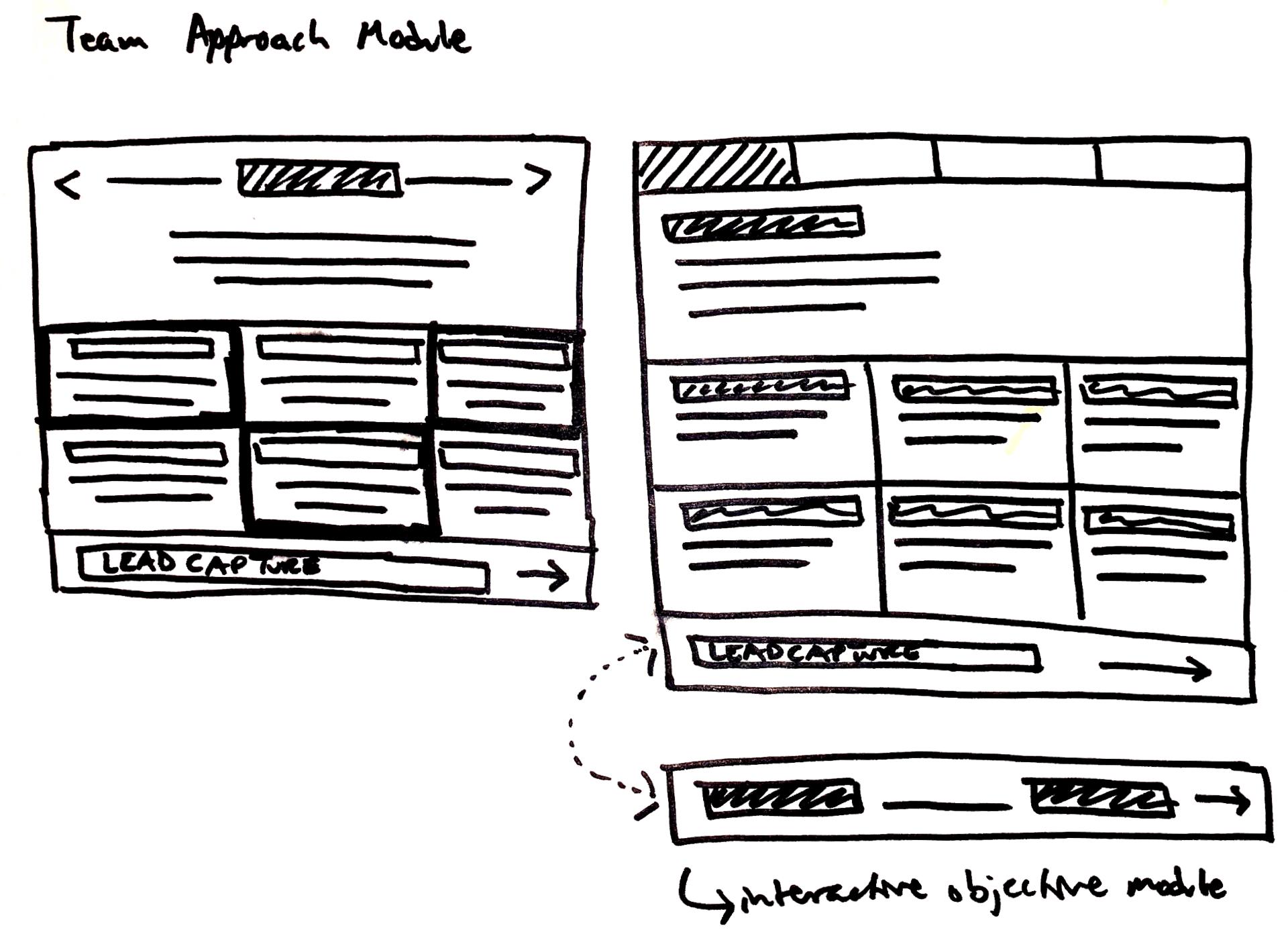 Team Approach Module